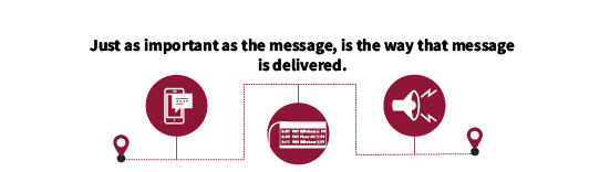 message-delivery
